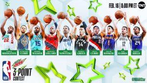2010-2019 NBA ALL STAR 3-POINT CONTESTS | justallstar com