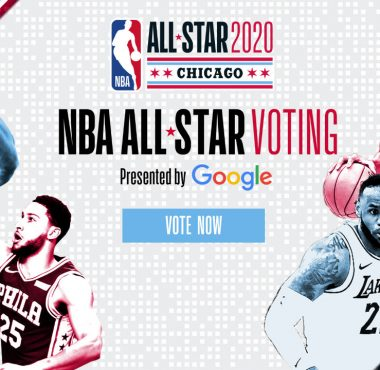 all star voting first returns, nba all star leaders so far